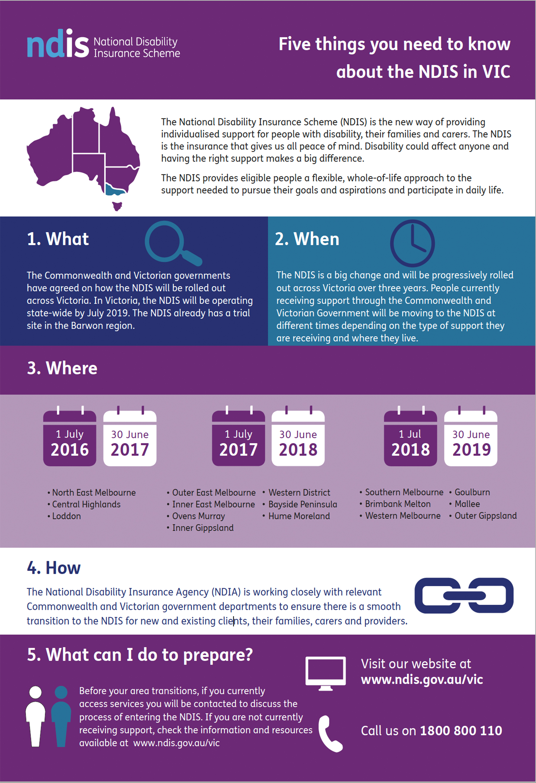 Vic NDIS for website
